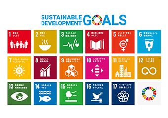 画像:SDGs